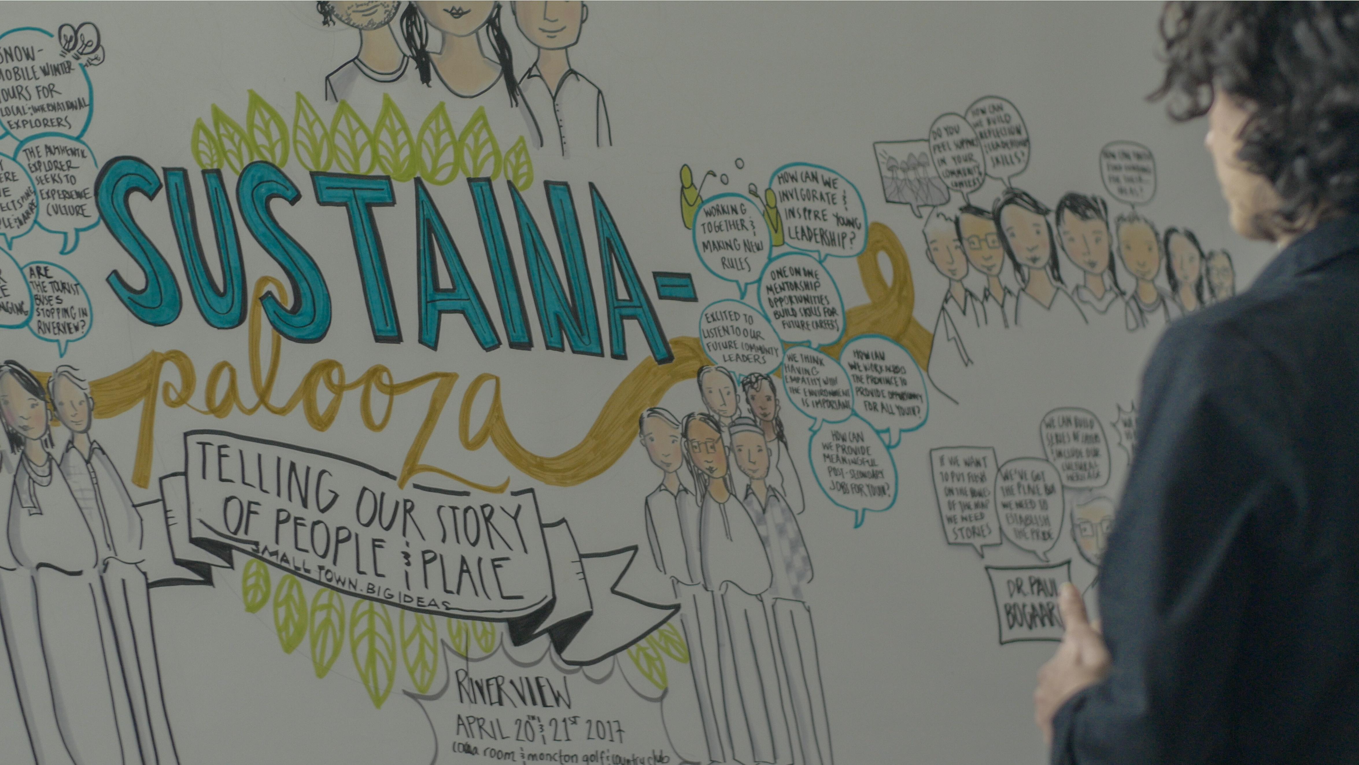 Sustaina-Palooza banner of illustrations